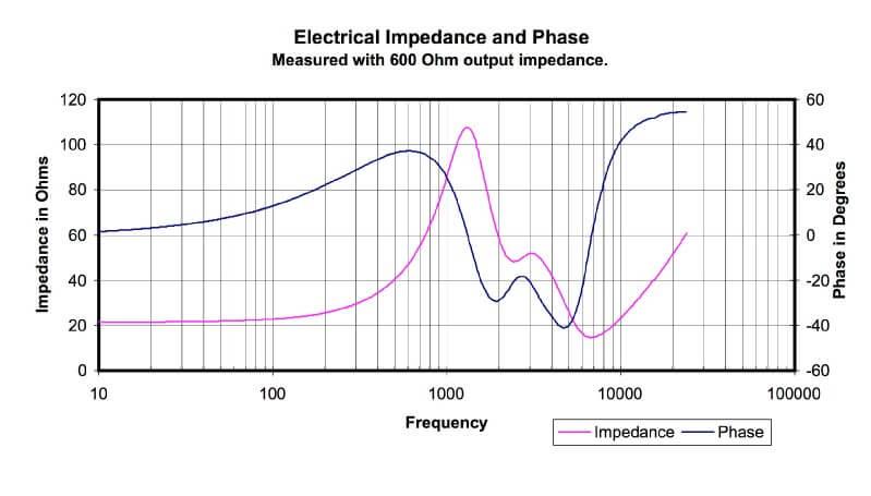 pcb impedance
